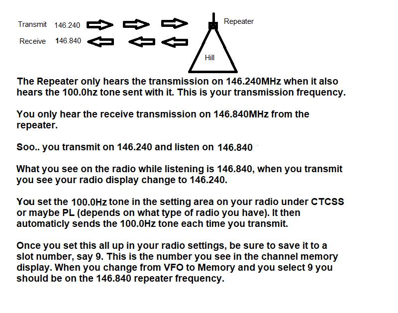 programing 146.840 repeater